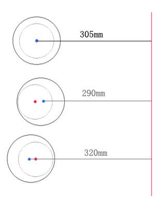 关于马桶坑距的详细讲解