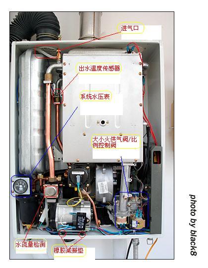 锅炉内部示意图2_回龙观社区网